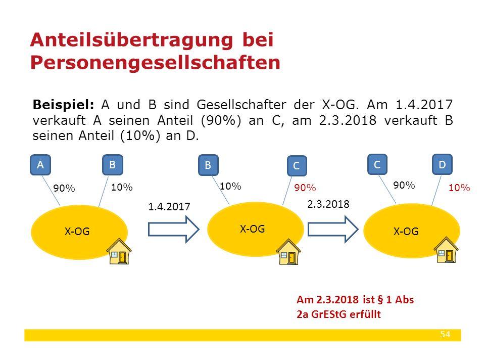 54 Beispiel: A und B sind Gesellschafter der X-OG. Am 1.4.2017 verkauft A seinen Anteil (90%) an C, am 2.3.2018 verkauft B seinen Anteil (10%) an D. A