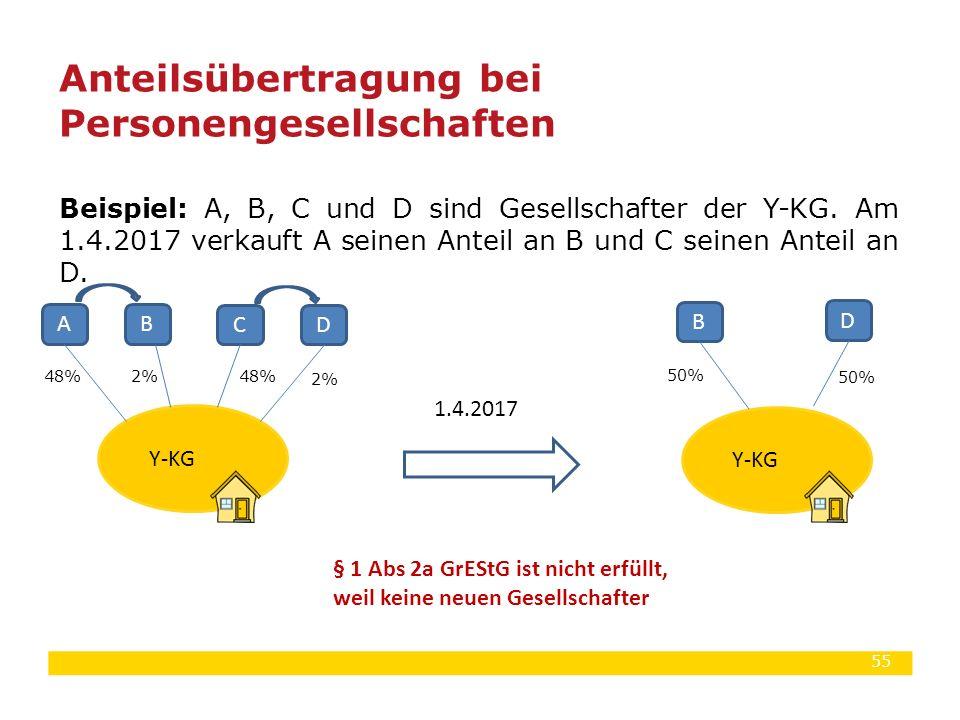 55 Beispiel: A, B, C und D sind Gesellschafter der Y-KG. Am 1.4.2017 verkauft A seinen Anteil an B und C seinen Anteil an D. Anteilsübertragung bei Pe