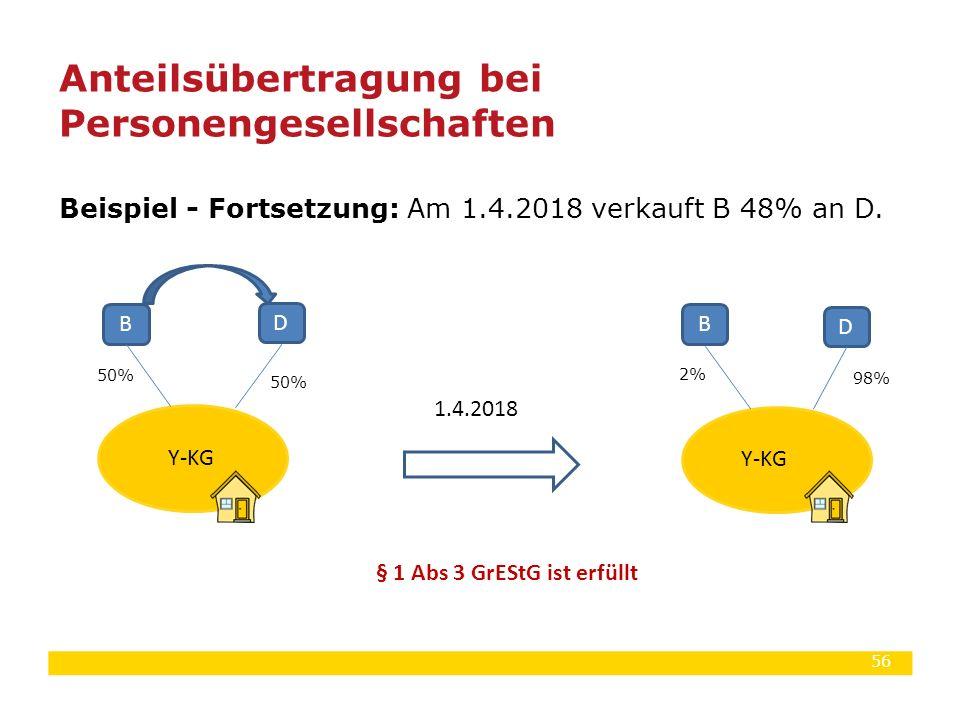 56 Beispiel - Fortsetzung: Am 1.4.2018 verkauft B 48% an D. Anteilsübertragung bei Personengesellschaften Y-KG 50% Y-KG § 1 Abs 3 GrEStG ist erfüllt 1