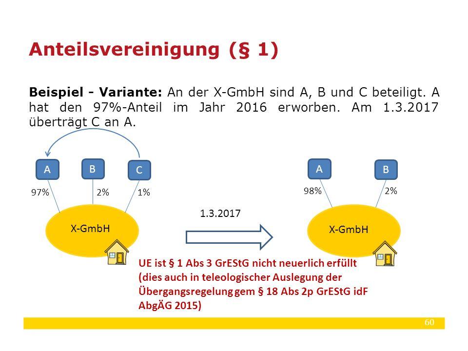 60 Beispiel - Variante: An der X-GmbH sind A, B und C beteiligt. A hat den 97%-Anteil im Jahr 2016 erworben. Am 1.3.2017 überträgt C an A. Anteilsvere