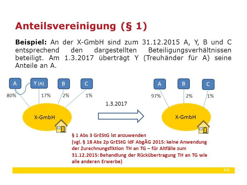 64 Beispiel: An der X-GmbH sind zum 31.12.2015 A, Y, B und C entsprechend den dargestellten Beteiligungsverhältnissen beteiligt. Am 1.3.2017 überträgt