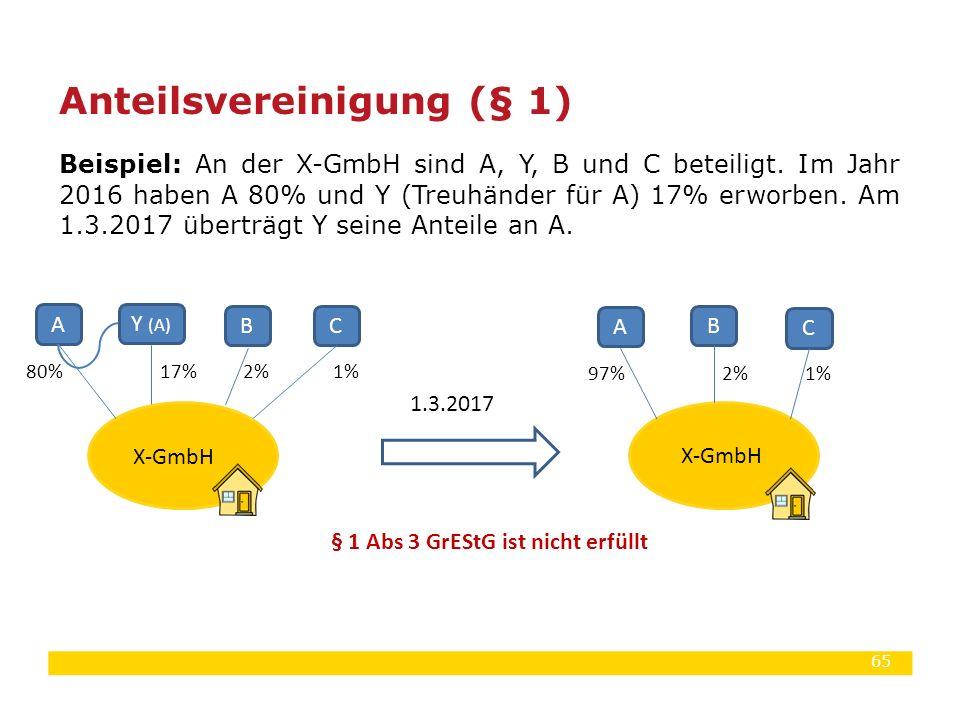 65 Beispiel: An der X-GmbH sind A, Y, B und C beteiligt. Im Jahr 2016 haben A 80% und Y (Treuhänder für A) 17% erworben. Am 1.3.2017 überträgt Y seine