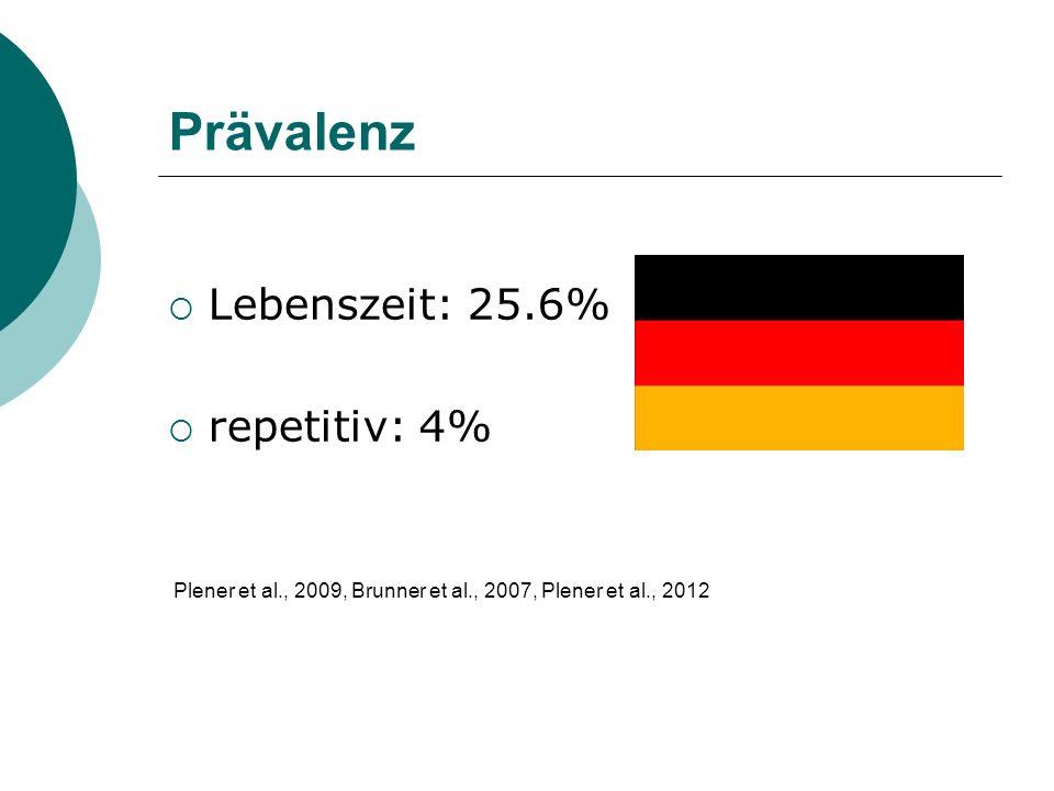 Prävalenz  Lebenszeit: 25.6%  repetitiv: 4% Plener et al., 2009, Brunner et al., 2007, Plener et al., 2012
