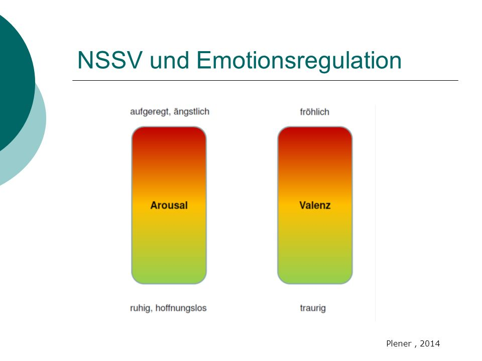 NSSV und Emotionsregulation Plener, 2014