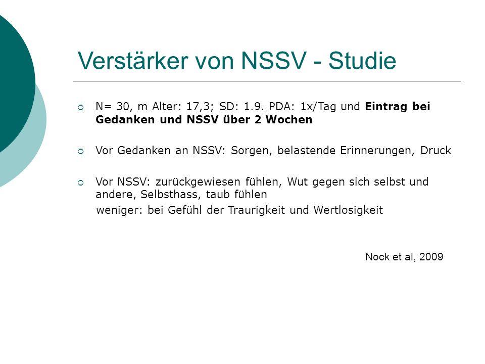 Verstärker von NSSV - Studie  N= 30, m Alter: 17,3; SD: 1.9. PDA: 1x/Tag und Eintrag bei Gedanken und NSSV über 2 Wochen  Vor Gedanken an NSSV: Sorg