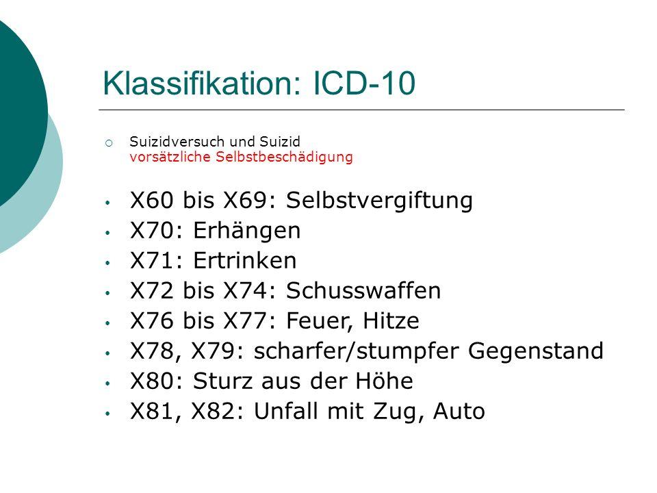 Klassifikation: ICD-10  Suizidversuch und Suizid vorsätzliche Selbstbeschädigung X60 bis X69: Selbstvergiftung X70: Erhängen X71: Ertrinken X72 bis X