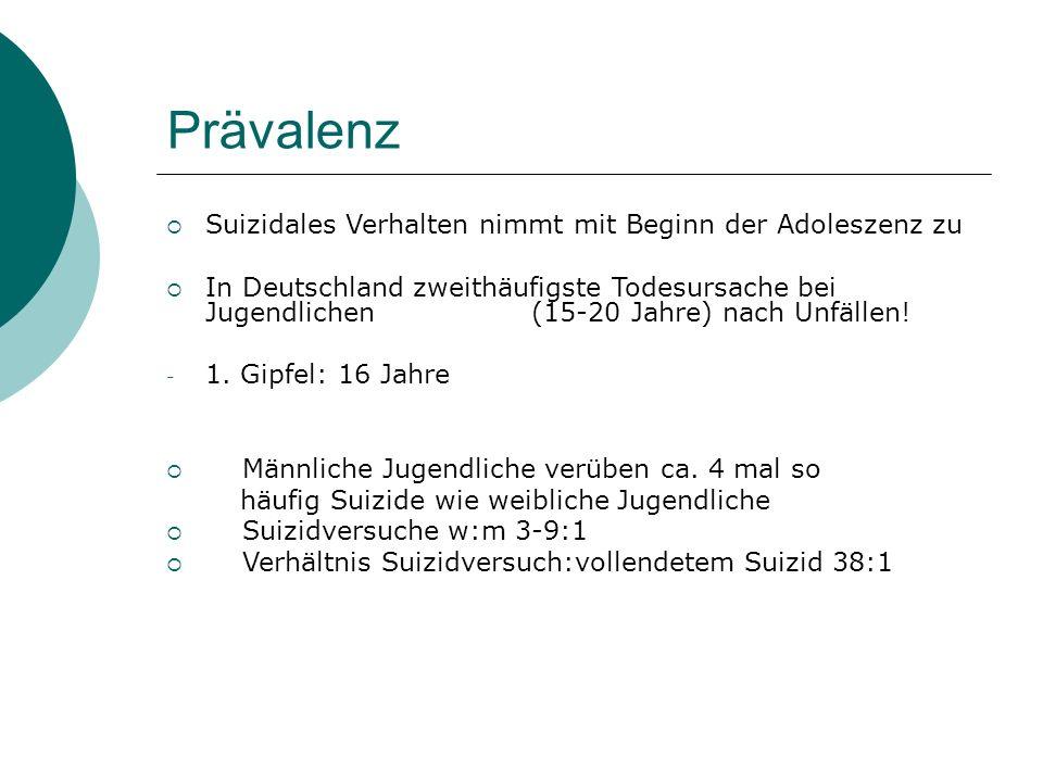 Prävalenz  Suizidales Verhalten nimmt mit Beginn der Adoleszenz zu  In Deutschland zweithäufigste Todesursache bei Jugendlichen (15-20 Jahre) nach U