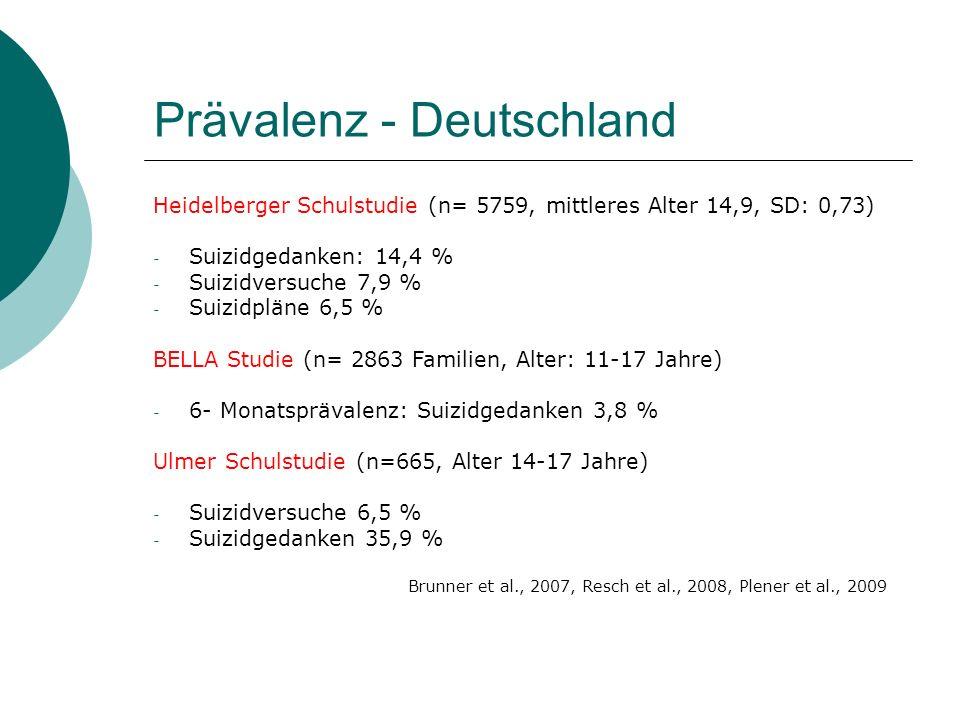 Prävalenz - Deutschland Heidelberger Schulstudie (n= 5759, mittleres Alter 14,9, SD: 0,73) - Suizidgedanken: 14,4 % - Suizidversuche 7,9 % - Suizidplä