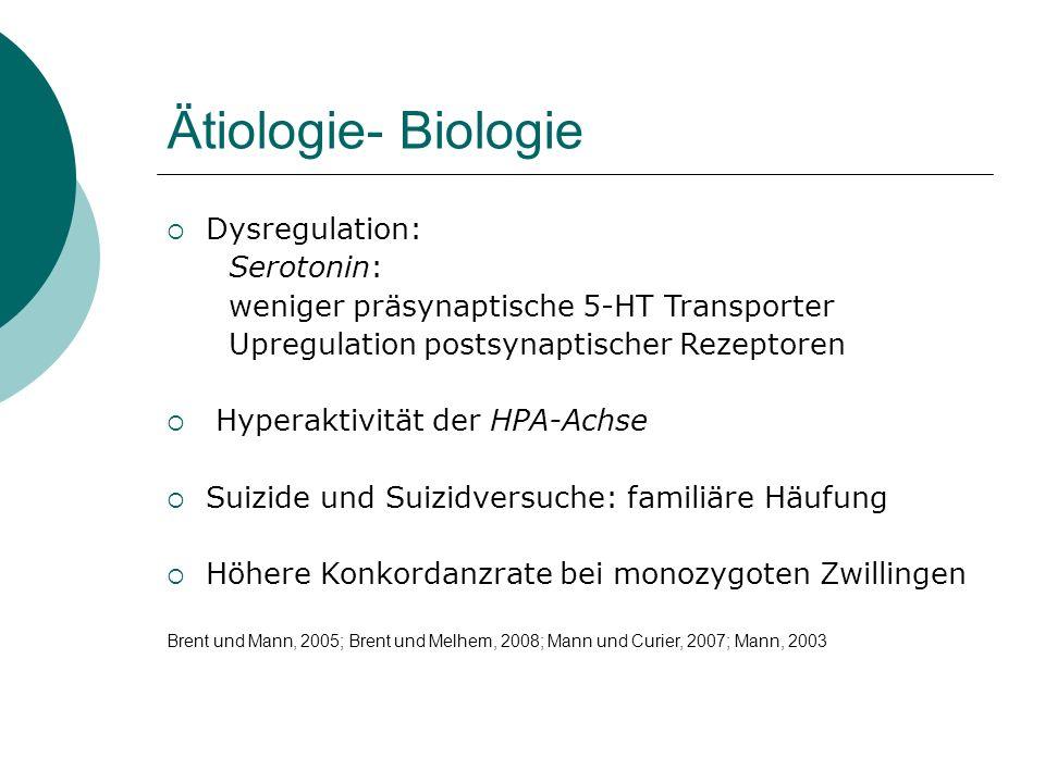 Ätiologie- Biologie  Dysregulation: Serotonin: weniger präsynaptische 5-HT Transporter Upregulation postsynaptischer Rezeptoren  Hyperaktivität der