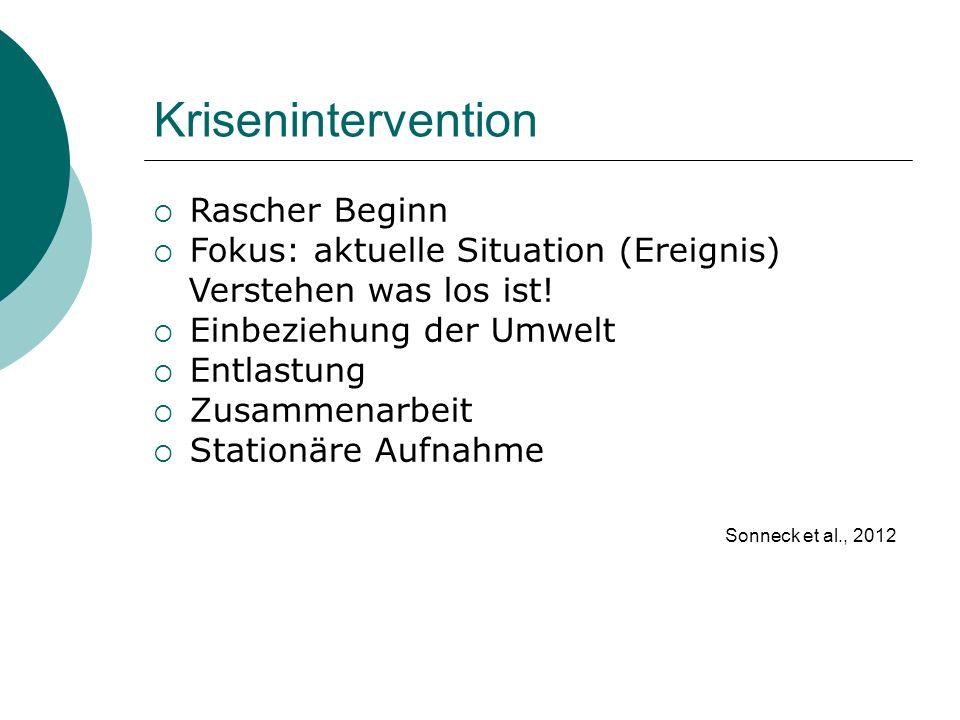 Krisenintervention  Rascher Beginn  Fokus: aktuelle Situation (Ereignis) Verstehen was los ist!  Einbeziehung der Umwelt  Entlastung  Zusammenarb