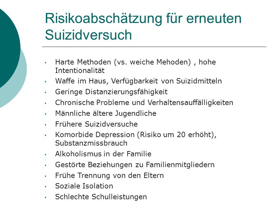 Risikoabschätzung für erneuten Suizidversuch Harte Methoden (vs. weiche Mehoden), hohe Intentionalität Waffe im Haus, Verfügbarkeit von Suizidmitteln