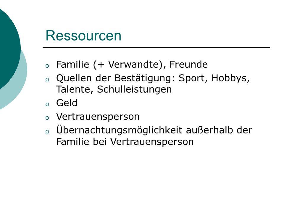 Ressourcen o Familie (+ Verwandte), Freunde o Quellen der Bestätigung: Sport, Hobbys, Talente, Schulleistungen o Geld o Vertrauensperson o Übernachtun