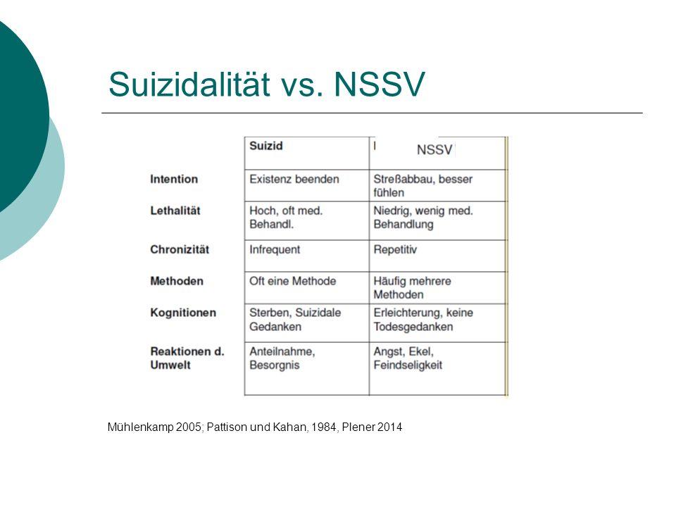 Suizidalität vs. NSSV Mühlenkamp 2005; Pattison und Kahan, 1984, Plener 2014