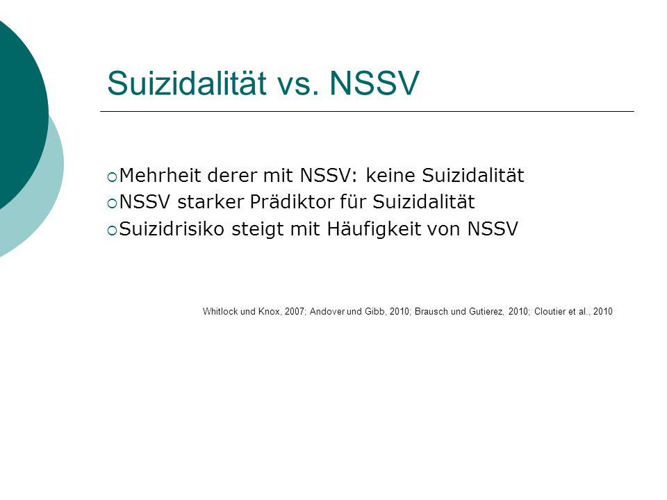 Suizidalität vs. NSSV  Mehrheit derer mit NSSV: keine Suizidalität  NSSV starker Prädiktor für Suizidalität  Suizidrisiko steigt mit Häufigkeit von