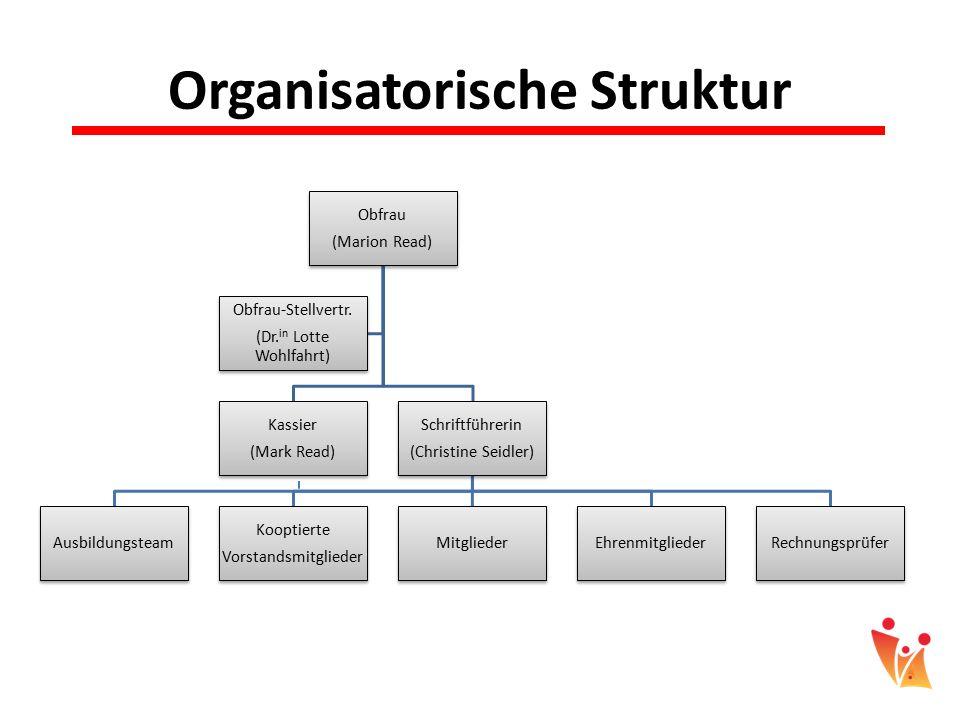 Organisatorische Struktur Obfrau (Marion Read) Kassier (Mark Read) Schriftführerin (Christine Seidler) Ausbildungsteam Kooptierte Vorstandsmitglieder