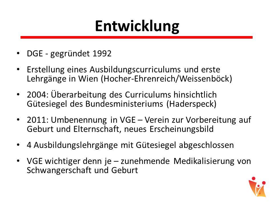 Entwicklung DGE - gegründet 1992 Erstellung eines Ausbildungscurriculums und erste Lehrgänge in Wien (Hocher-Ehrenreich/Weissenböck) 2004: Überarbeitu