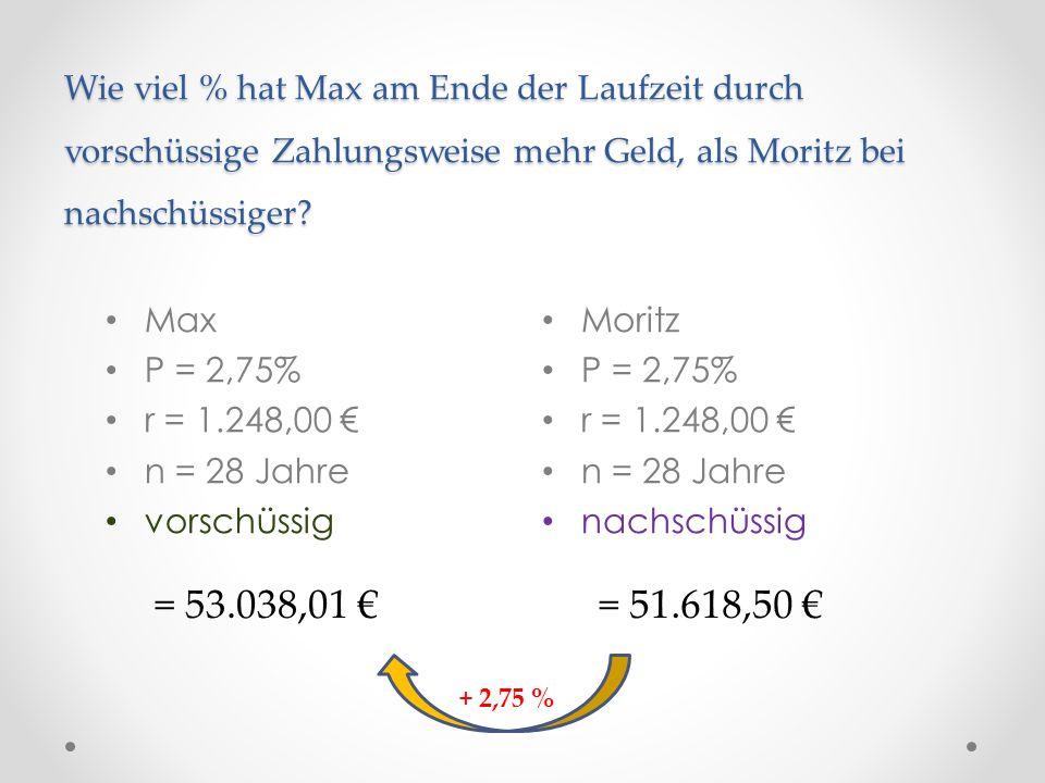 Wie viel % hat Max am Ende der Laufzeit durch vorschüssige Zahlungsweise mehr Geld, als Moritz bei nachschüssiger? Moritz P = 2,75% r = 1.248,00 € n =