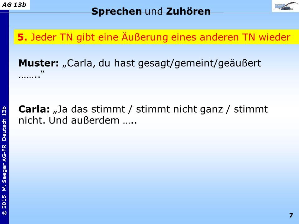 """7 © 2015 M. Seeger AG-FR Deutsch 13b AG 13b 5. Jeder TN gibt eine Äußerung eines anderen TN wieder Sprechen und Zuhören Muster: """"Carla, du hast gesagt"""