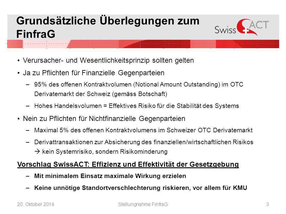 Grundsätzliche Überlegungen zum FinfraG Verursacher- und Wesentlichkeitsprinzip sollten gelten Ja zu Pflichten für Finanzielle Gegenparteien –95% des offenen Kontraktvolumen (Notional Amount Outstanding) im OTC Derivatemarkt der Schweiz (gemäss Botschaft) –Hohes Handelsvolumen = Effektives Risiko für die Stabilität des Systems Nein zu Pflichten für Nichtfinanzielle Gegenparteien –Maximal 5% des offenen Kontraktvolumens im Schweizer OTC Derivatemarkt –Derivattransaktionen zur Absicherung des finanziellen/wirtschaftlichen Risikos  kein Systemrisiko, sondern Risikominderung Vorschlag SwissACT: Effizienz und Effektivität der Gesetzgebung –Mit minimalem Einsatz maximale Wirkung erzielen –Keine unnötige Standortverschlechterung riskieren, vor allem für KMU 20.