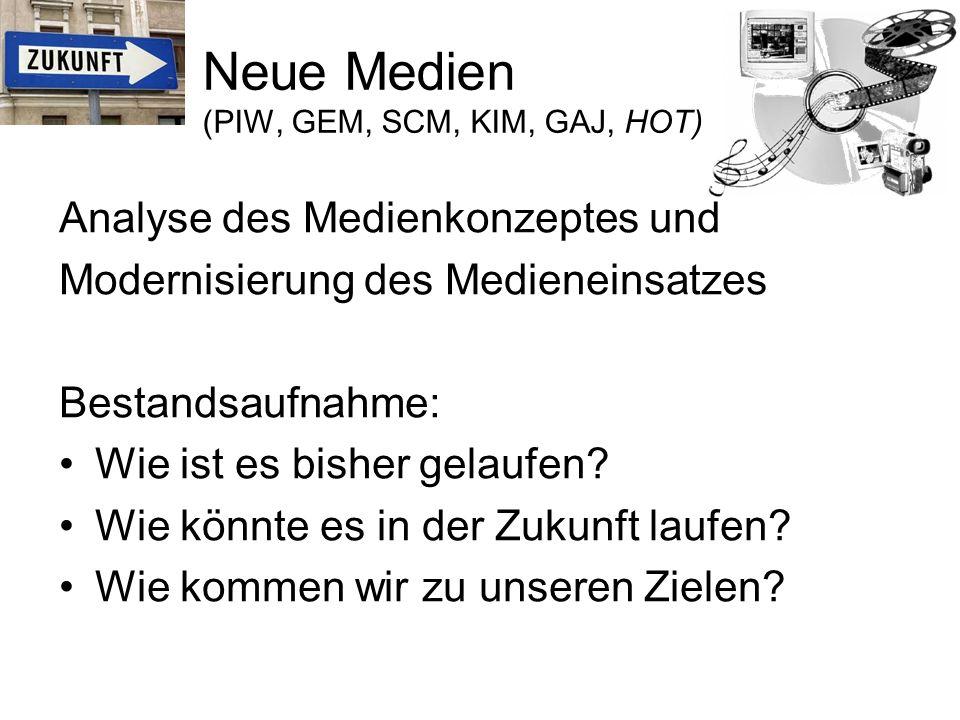 Neue Medien (PIW, GEM, SCM, KIM, GAJ, HOT) Analyse des Medienkonzeptes und Modernisierung des Medieneinsatzes Bestandsaufnahme: Wie ist es bisher gelaufen.