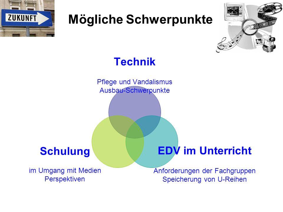 Mögliche Schwerpunkte Technik Pflege und Vandalismus Ausbau-Schwerpunkte EDV im Unterricht Anforderungen der Fachgruppen Speicherung von U- Reihen Schulung im Umgang mit Medien Perspektiven