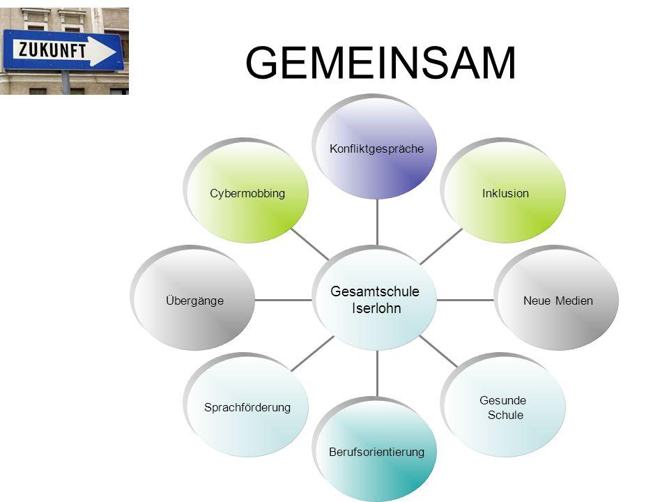 GEMEINSAM Cybermobbing Übergänge Sprachförderung Berufsorientierung Gesunde Schule Neue Medien Inklusion Konfliktgespräche Gesamtschule Iserlohn