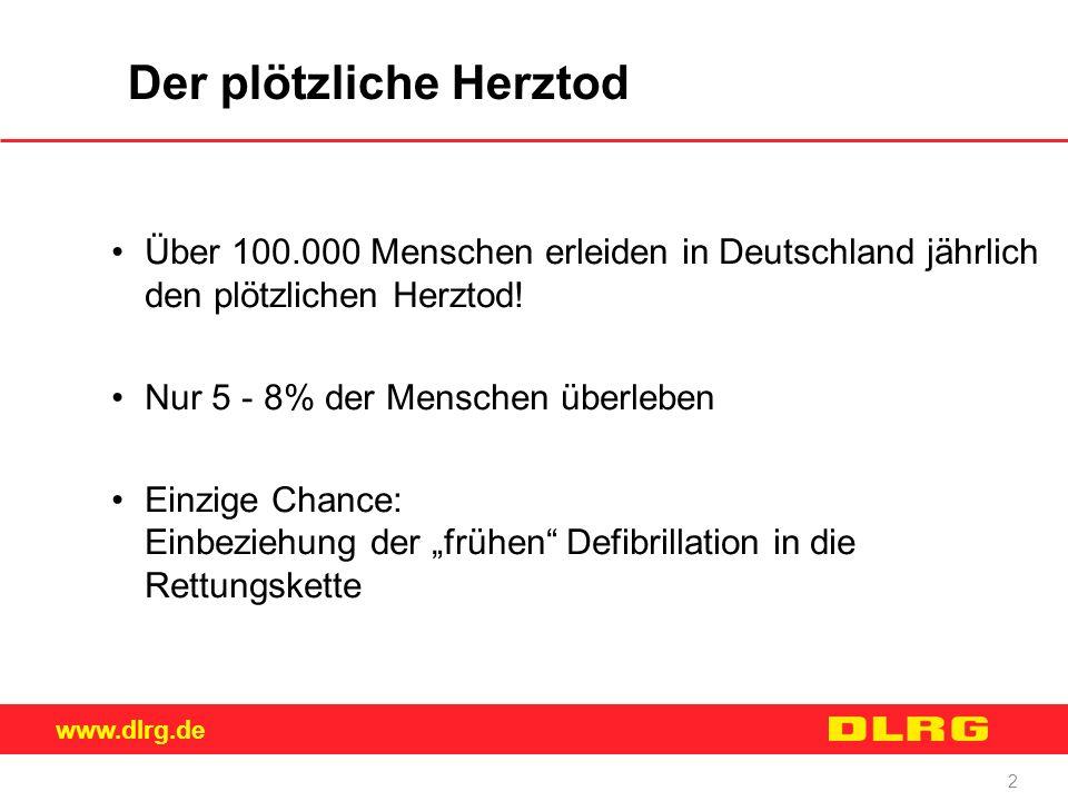 www.dlrg.de 2 Der plötzliche Herztod Über 100.000 Menschen erleiden in Deutschland jährlich den plötzlichen Herztod! Nur 5 - 8% der Menschen überleben