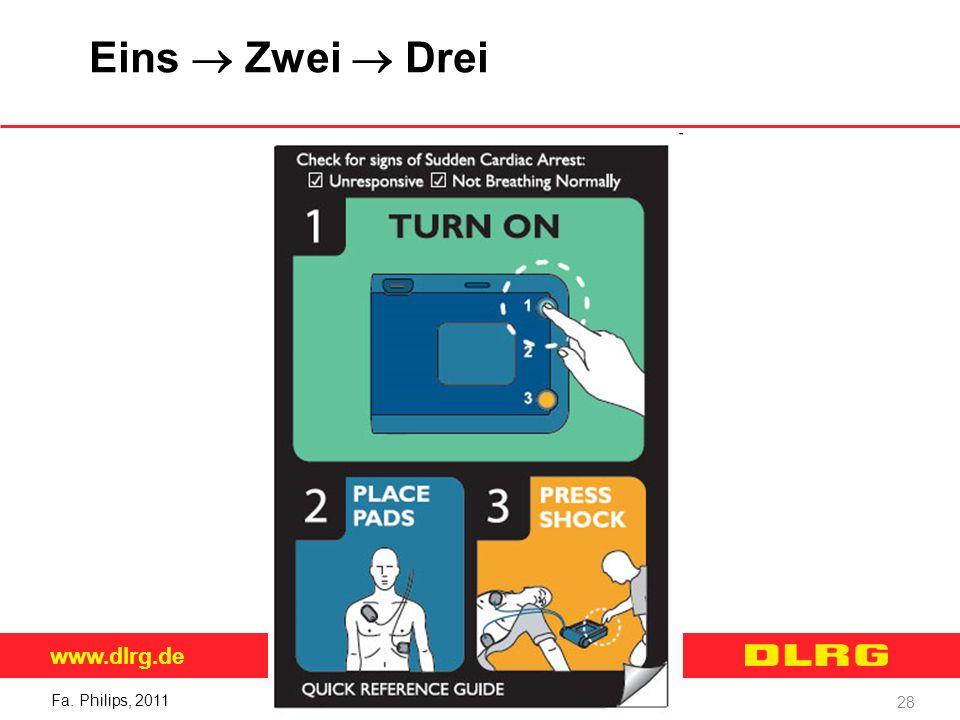 www.dlrg.de 28 Eins  Zwei  Drei Fa. Philips, 2011