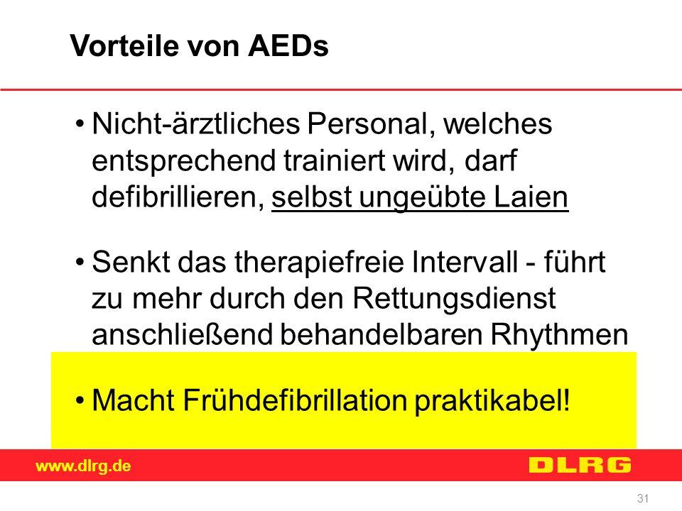 www.dlrg.de 31 Vorteile von AEDs Nicht-ärztliches Personal, welches entsprechend trainiert wird, darf defibrillieren, selbst ungeübte Laien Senkt das