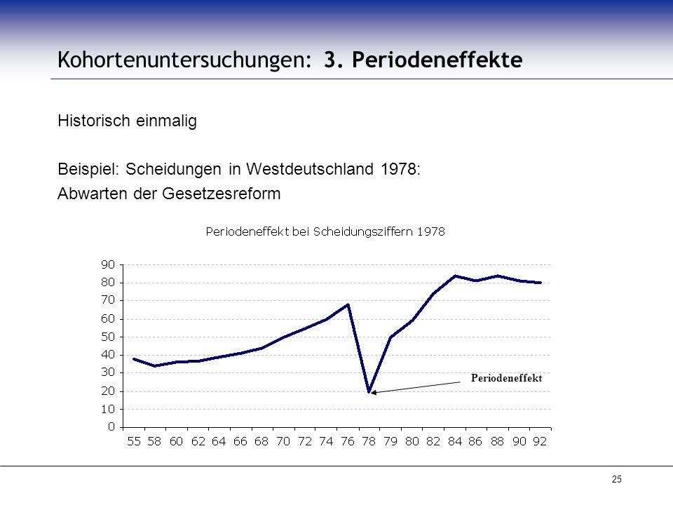 25 Kohortenuntersuchungen: 3. Periodeneffekte Historisch einmalig Beispiel: Scheidungen in Westdeutschland 1978: Abwarten der Gesetzesreform Periodene