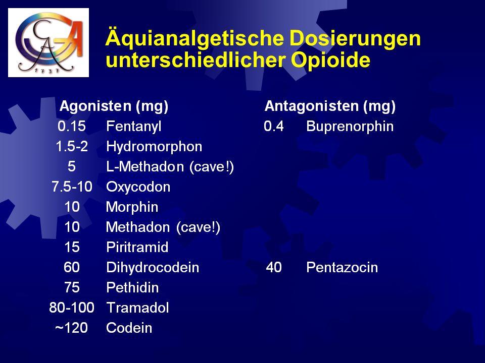 1. Stufe: Nichtopioide A S S (Coxibe) Metamizol N S A I D Paracetamol Metamizol N S A I D Paracetamol 2. Stufe: mittelstarke Opioide Codein Buprenorph