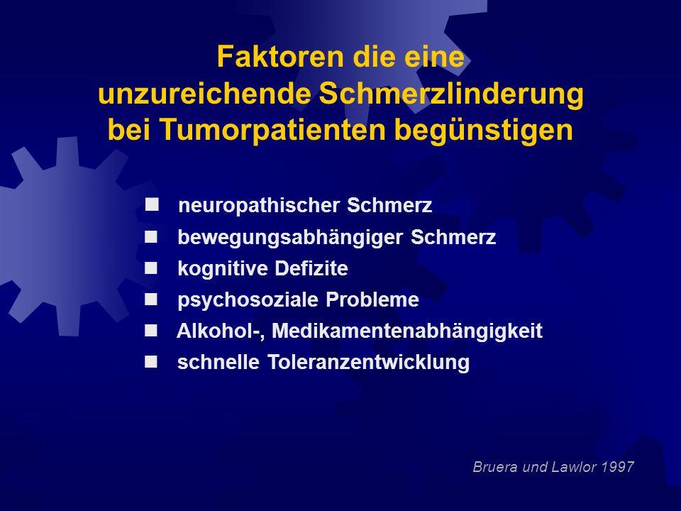 Nachteile: sehr variable HWZ QT c Verlängerung metabolisiert über Cytochrom P450 3A4, 1A2, 2D6 Wirkungsverlängerung durch: Amiodaron, Cimetidin, Ciprofloxacin, Erythromycin, Fluconazol, Ketokonazol, Verapamil Wirkungsverkürzung durch: Barbiturate, Carbamazepin, Phenytoin, Rifampicin, Spironolacton Methadon