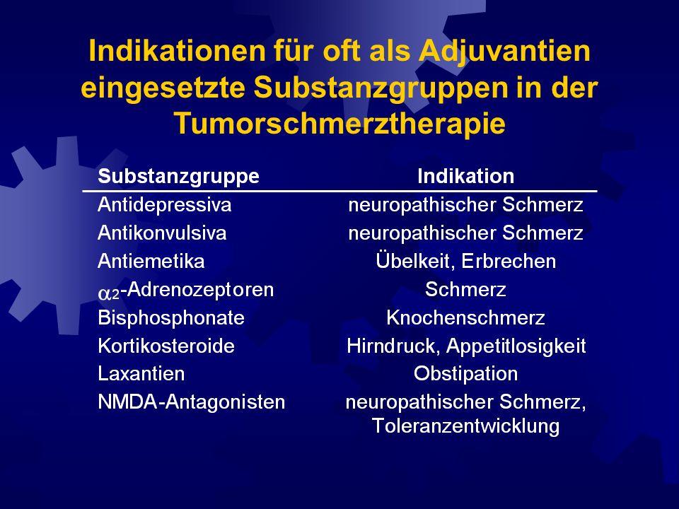Faktoren die eine unzureichende Schmerzlinderung bei Tumorpatienten begünstigen n neuropathischer Schmerz n bewegungsabhängiger Schmerz n kognitive Defizite n psychosoziale Probleme n Alkohol-, Medikamentenabhängigkeit n schnelle Toleranzentwicklung Bruera und Lawlor 1997