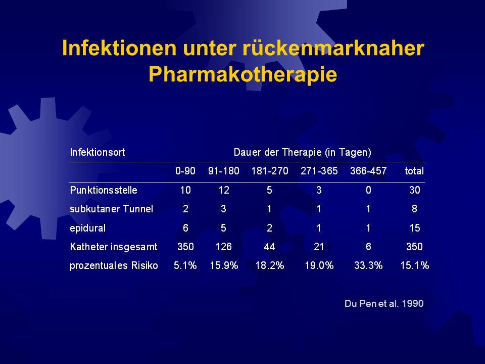 Äquivalenzrelation unterschiedlicher Morphinapplikationen  oral : intrathekal108.5 : 1(range 13 : 1 bis 300 : 1)  intravenös : intrathekal53.5 : 1(range 20.7 : 1 bis 100 : 1)  subkutan : epidural3.5 : 1  epidural : intrathekal minimal4.7 : 1(range 0.66 : 1 bis 5.1 : 1) maximal12.8 : 1(range 2.6 : 1 bis 13.75 : 1) Krames et al.