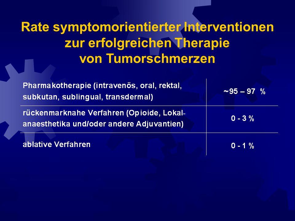 Infektionen unter rückenmarknaher Pharmakotherapie Du Pen et al. 1990