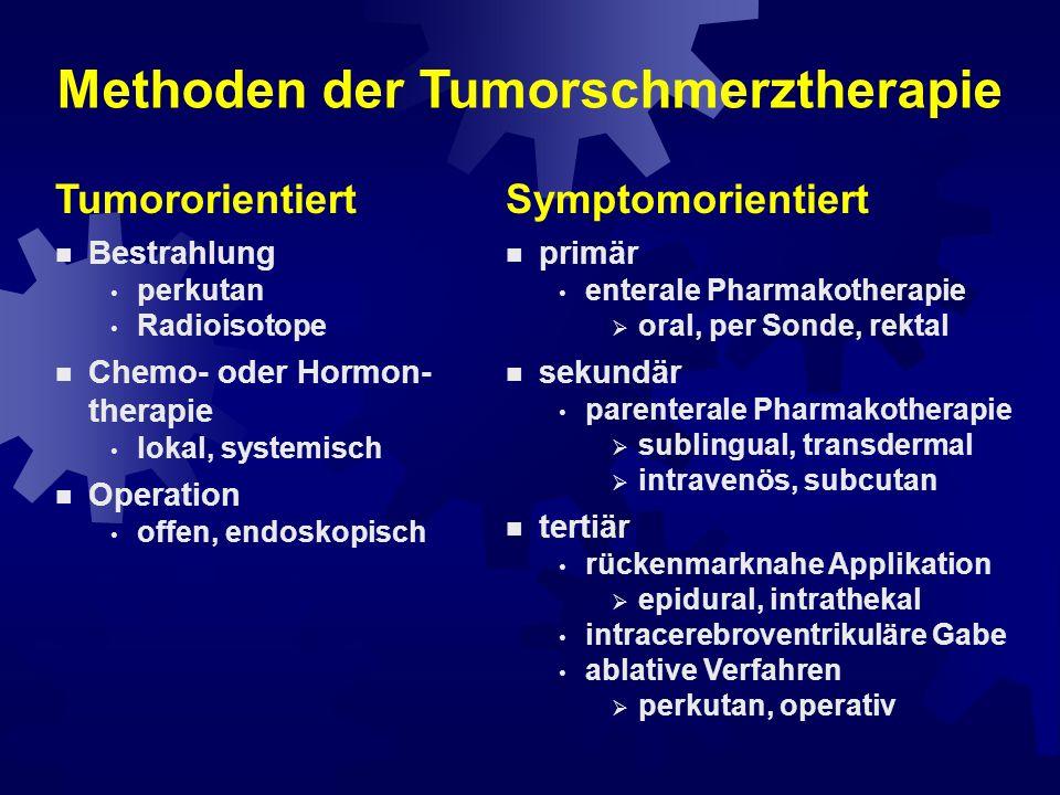 Symptomenprävalenz