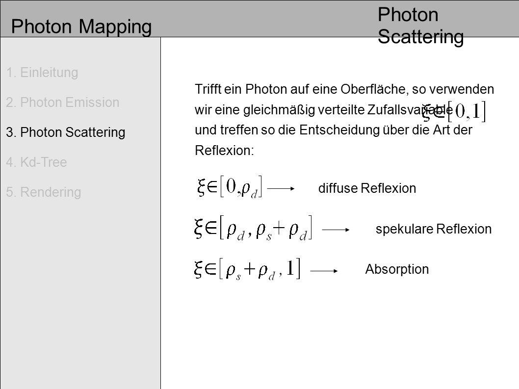 Photon Mapping Trifft ein Photon auf eine Oberfläche, so verwenden wir eine gleichmäßig verteilte Zufallsvariable und treffen so die Entscheidung über die Art der Reflexion: diffuse Reflexion spekulare Reflexion Absorption Photon Scattering 1.