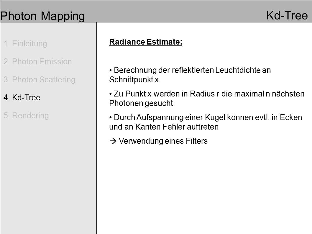 Photon Mapping 1. Einleitung 2. Photon Emission 3.