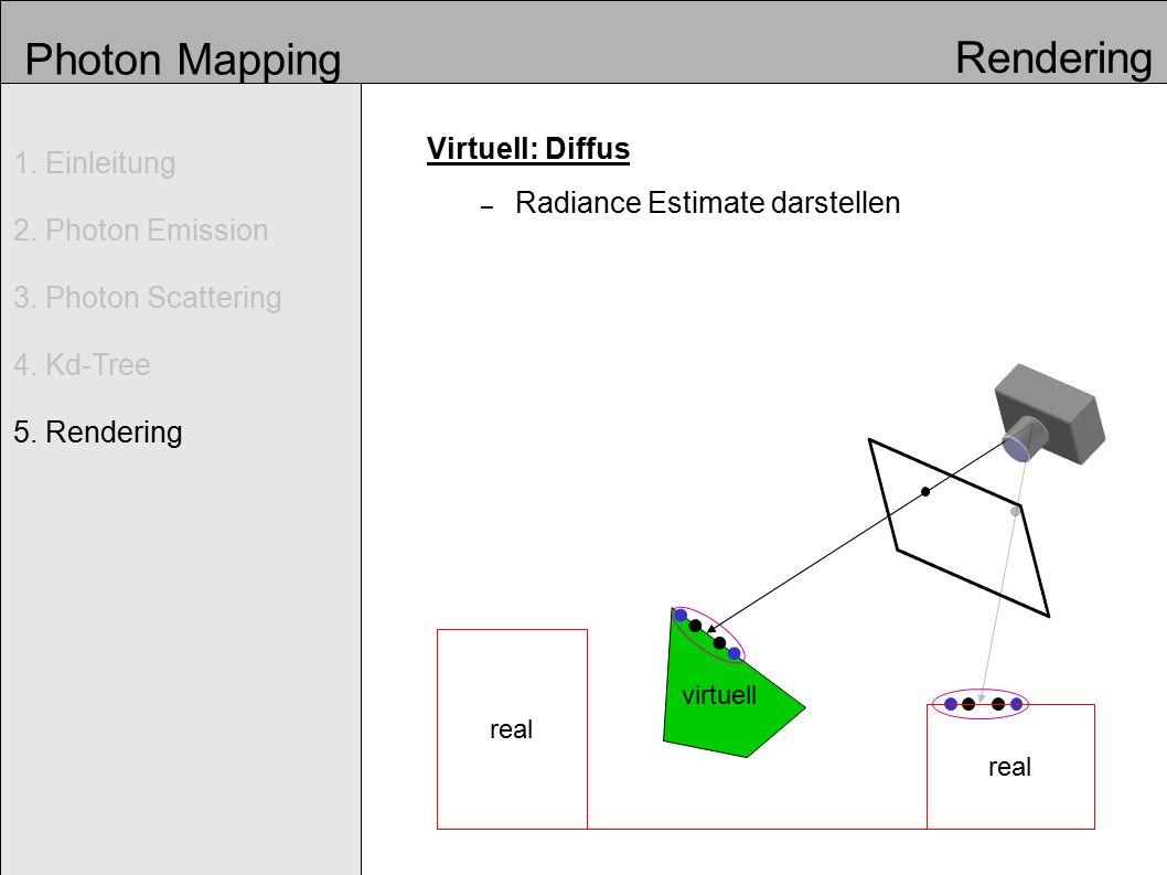 1.Einleitung 2. Photon Emission 3. Photon Scattering 4.
