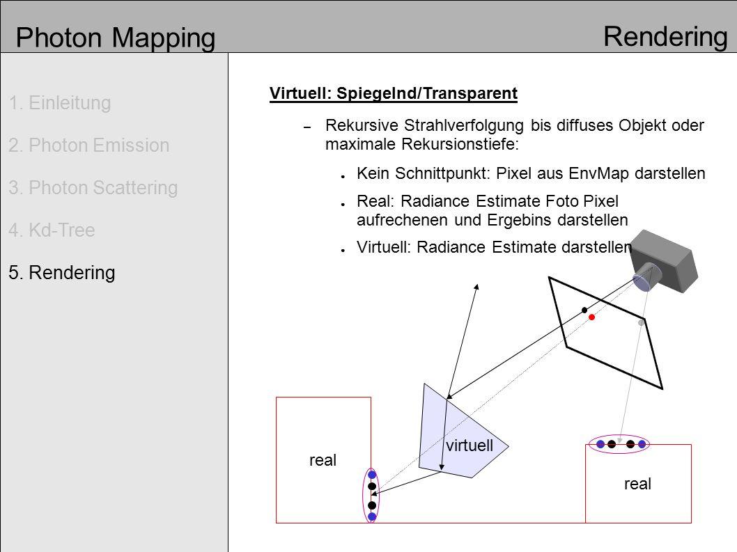 Photon Mapping 1.Einleitung 2. Photon Emission 3.