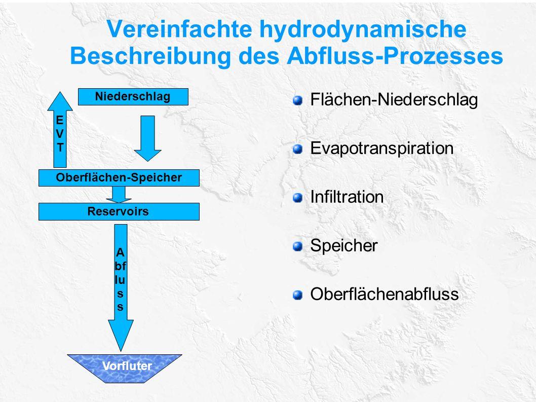 Vereinfachte hydrodynamische Beschreibung des Abfluss-Prozesses Oberflächen-Speicher Reservoirs EVTEVT A bf lu s s Niederschlag Flächen-Niederschlag E