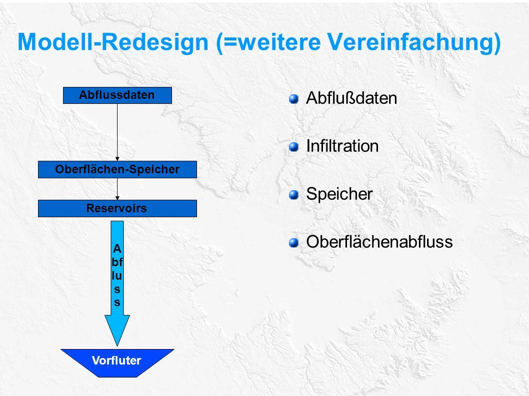 Modell-Redesign (=weitere Vereinfachung) Oberflächen-Speicher Reservoirs A bf lu s s Abflussdaten Abflußdaten Infiltration Speicher Oberflächenabfluss
