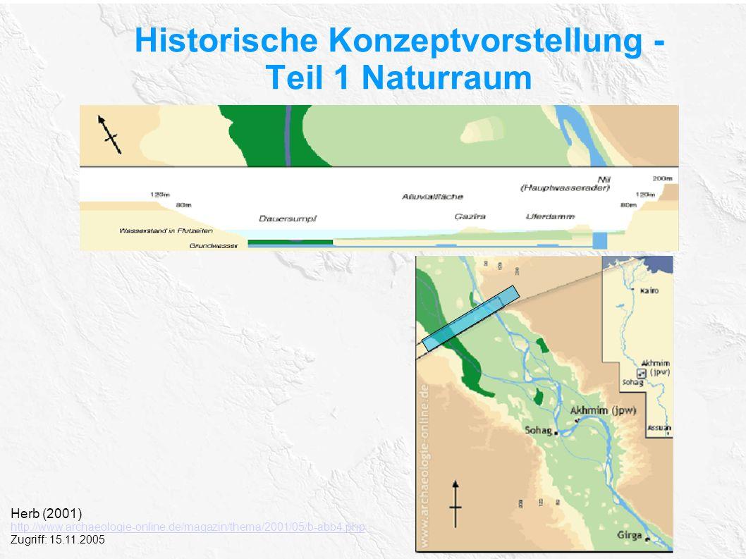 Historische Konzeptvorstellung - Teil 1 Naturraum Herb (2001) http://www.archaeologie-online.de/magazin/thema/2001/05/b-abb4.php Zugriff: 15.11.2005