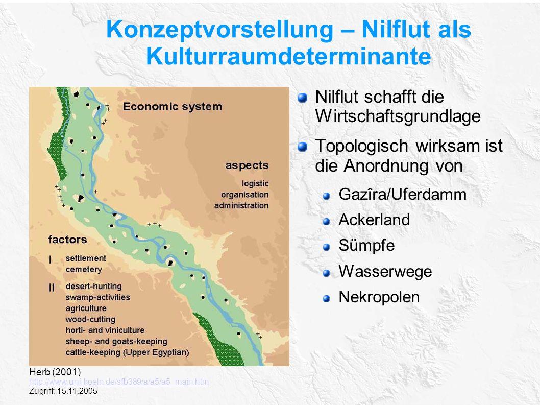 Konzeptvorstellung – Nilflut als Kulturraumdeterminante Nilflut schafft die Wirtschaftsgrundlage Topologisch wirksam ist die Anordnung von Gazîra/Ufer