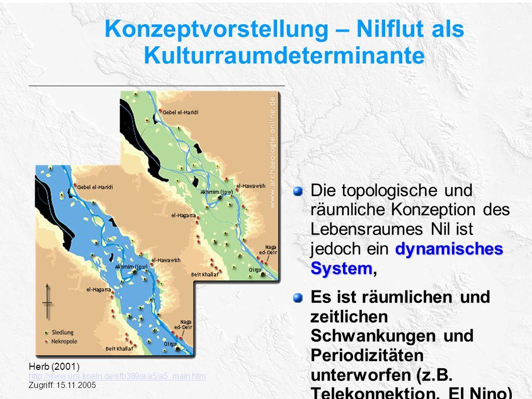 Konzeptvorstellung – Nilflut als Kulturraumdeterminante dynamisches System Die topologische und räumliche Konzeption des Lebensraumes Nil ist jedoch e
