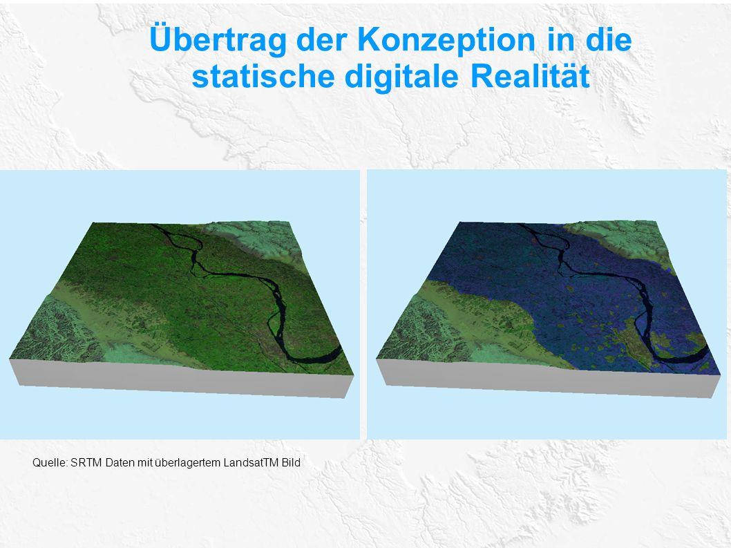 Übertrag der Konzeption in die statische digitale Realität Quelle: SRTM Daten mit überlagertem LandsatTM Bild
