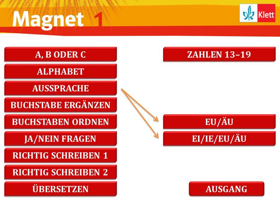 ÜBERSETZEN BUCHSTABE ERGÄNZEN ALPHABET A, B ODER C RICHTIG SCHREIBEN 1 JA/NEIN FRAGEN ZAHLEN 13–19 AUSSPRACHE AUSGANG BUCHSTABEN ORDNEN EI/IE/EU/ÄU EU/ÄU RICHTIG SCHREIBEN 2