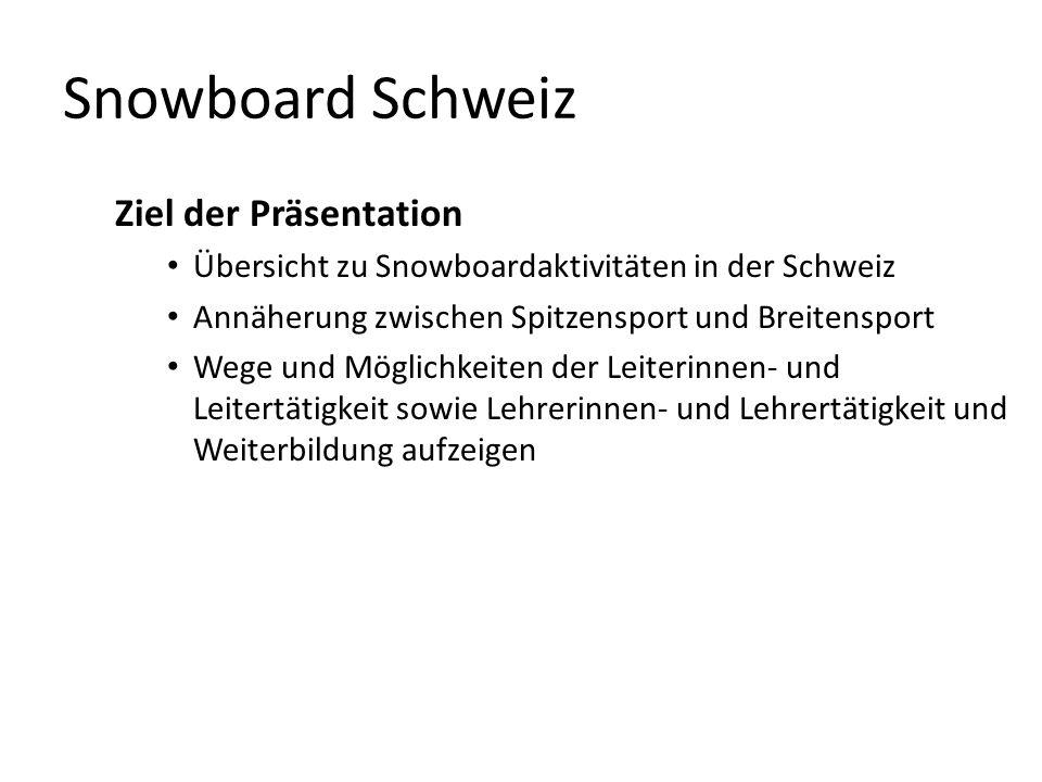 Snowboard Schweiz Ziel der Präsentation Übersicht zu Snowboardaktivitäten in der Schweiz Annäherung zwischen Spitzensport und Breitensport Wege und Möglichkeiten der Leiterinnen- und Leitertätigkeit sowie Lehrerinnen- und Lehrertätigkeit und Weiterbildung aufzeigen