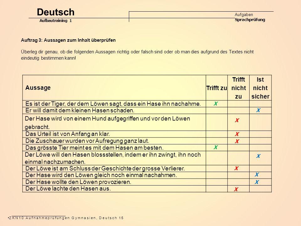 ZKN10 Aufnahmeprüfungen Gymnasien, Deutsch 15 Auftrag 3: Aussagen zum Inhalt überprüfen Überleg dir genau, ob die folgenden Aussagen richtig oder falsch sind oder ob man dies aufgrund des Textes nicht eindeutig bestimmen kann.