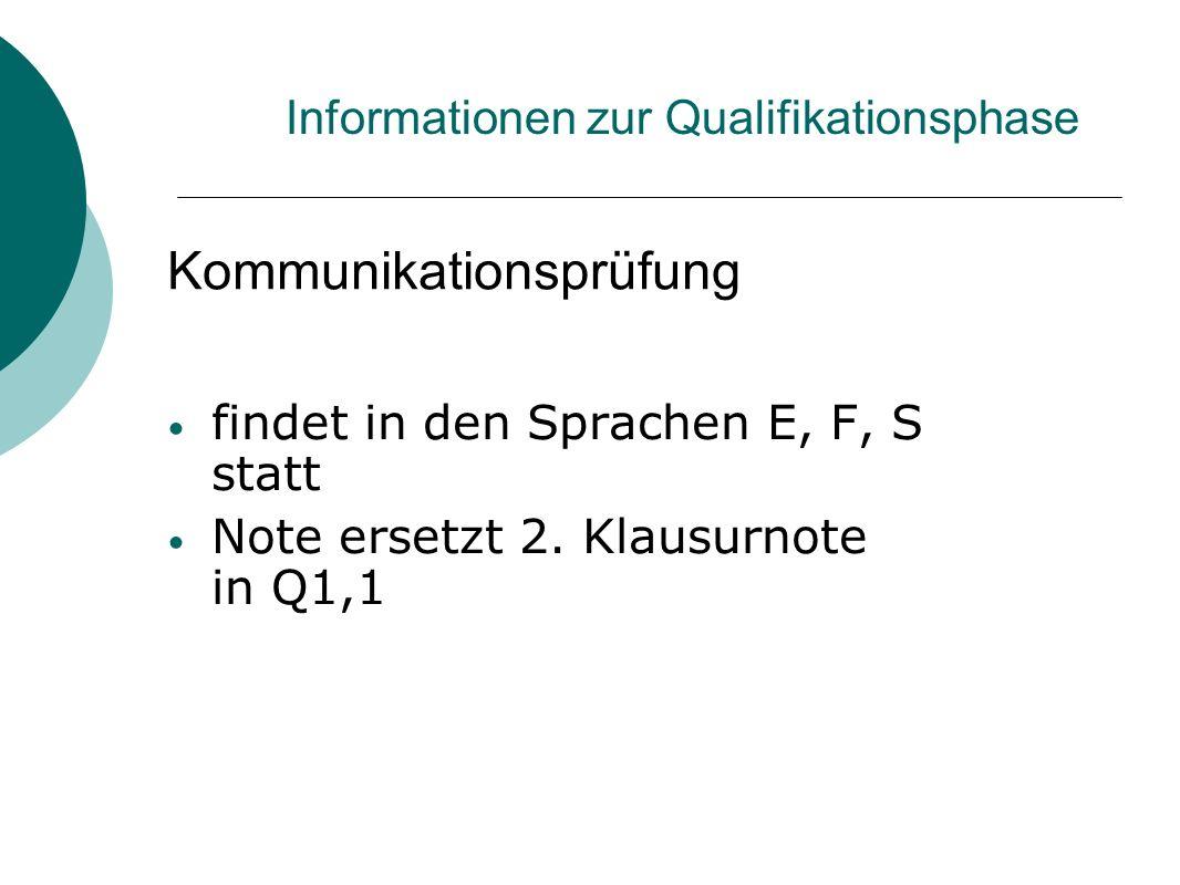 Kommunikationsprüfung findet in den Sprachen E, F, S statt Note ersetzt 2. Klausurnote in Q1,1 Informationen zur Qualifikationsphase